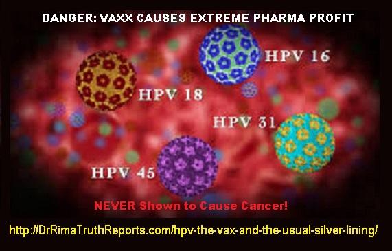 HPV viruses.VaxProfitBanner