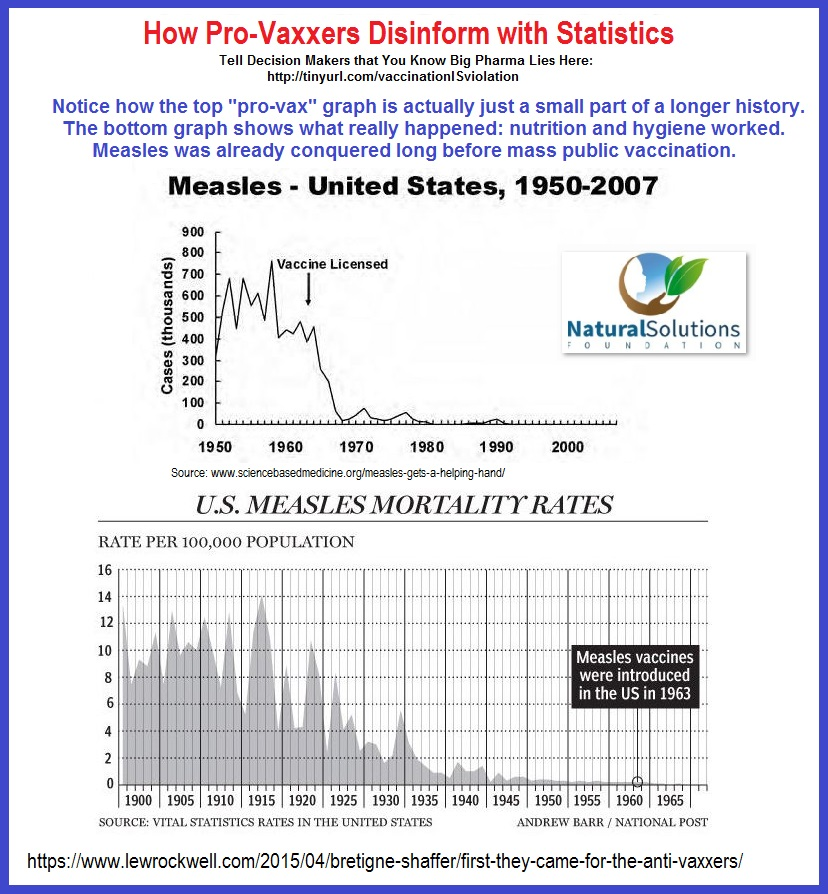 MeasleStatCompare