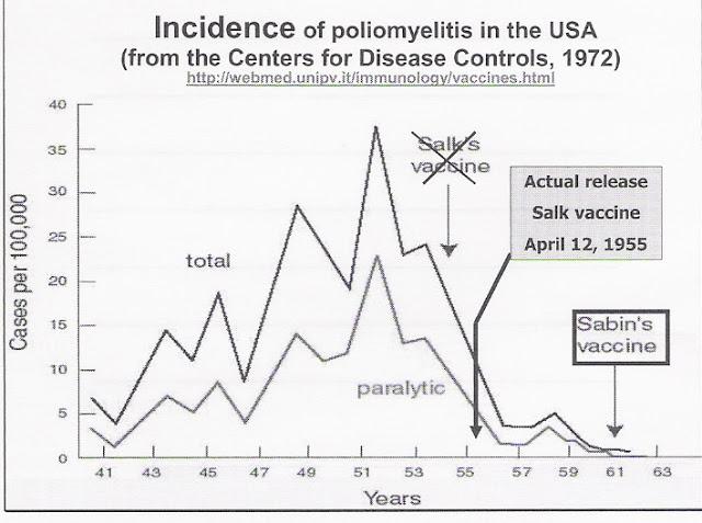 Polio.Vaxx