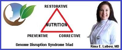 REL.GDS.triad