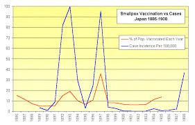 smallpoxJapan